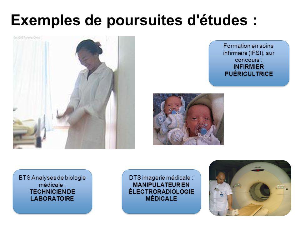 Exemples de poursuites d études : Formation en soins infirmiers (IFSI), sur concours : INFIRMIER PUÉRICULTRICE Formation en soins infirmiers (IFSI), sur concours : INFIRMIER PUÉRICULTRICE BTS Analyses de biologie médicale : TECHNICIEN DE LABORATOIRE BTS Analyses de biologie médicale : TECHNICIEN DE LABORATOIRE DTS imagerie médicale : MANIPULATEUR EN ÉLECTRORADIOLOGIE MÉDICALE DTS imagerie médicale : MANIPULATEUR EN ÉLECTRORADIOLOGIE MÉDICALE
