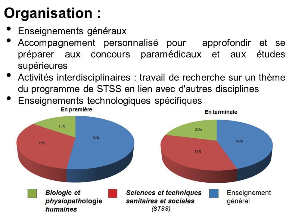 Organisation : Enseignements généraux Accompagnement personnalisé pour approfondir et se préparer aux concours paramédicaux et aux études supérieures Activités interdisciplinaires : travail de recherche sur un thème du programme de STSS en lien avec d autres disciplines Enseignements technologiques spécifiques (STSS)