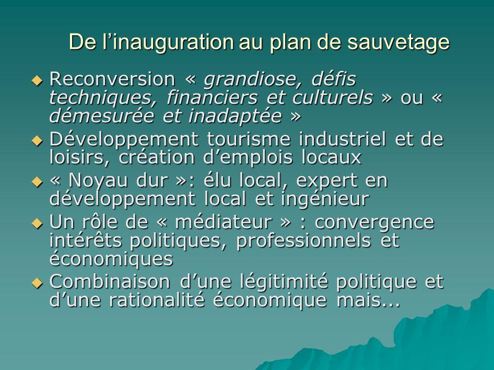 De linauguration au plan de sauvetage Reconversion « grandiose, défis techniques, financiers et culturels » ou « démesurée et inadaptée » Reconversion