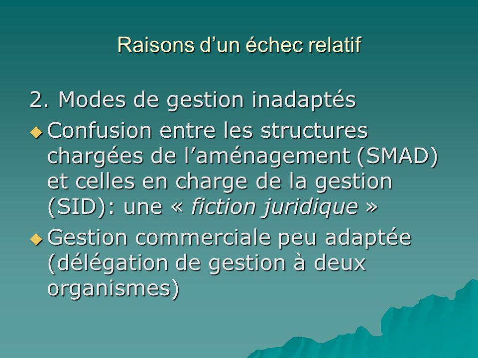 Raisons dun échec relatif 2. Modes de gestion inadaptés Confusion entre les structures chargées de laménagement (SMAD) et celles en charge de la gesti