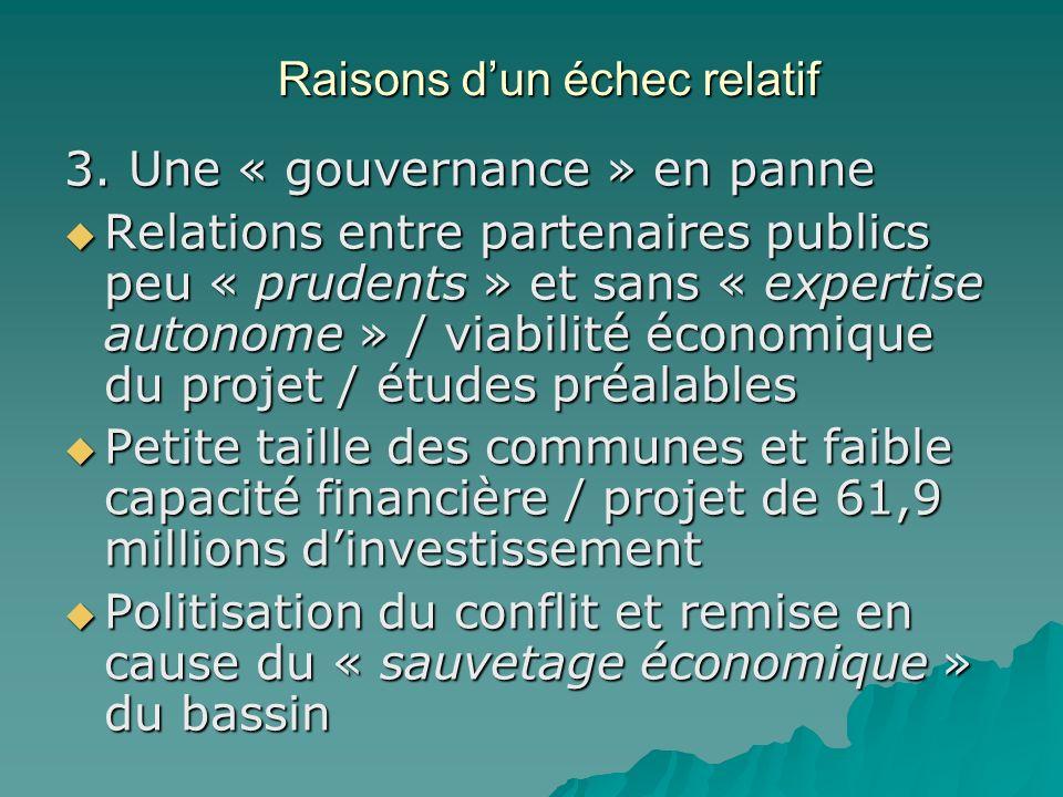 Raisons dun échec relatif 3. Une « gouvernance » en panne Relations entre partenaires publics peu « prudents » et sans « expertise autonome » / viabil