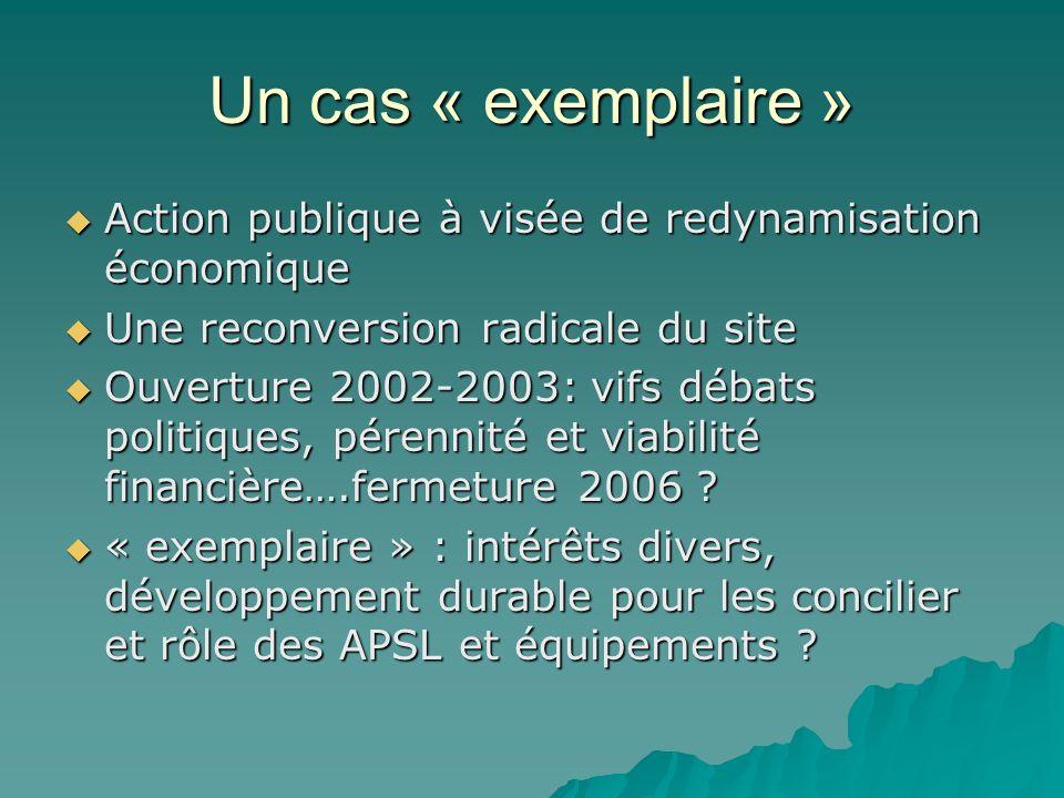 Un cas « exemplaire » Action publique à visée de redynamisation économique Action publique à visée de redynamisation économique Une reconversion radic