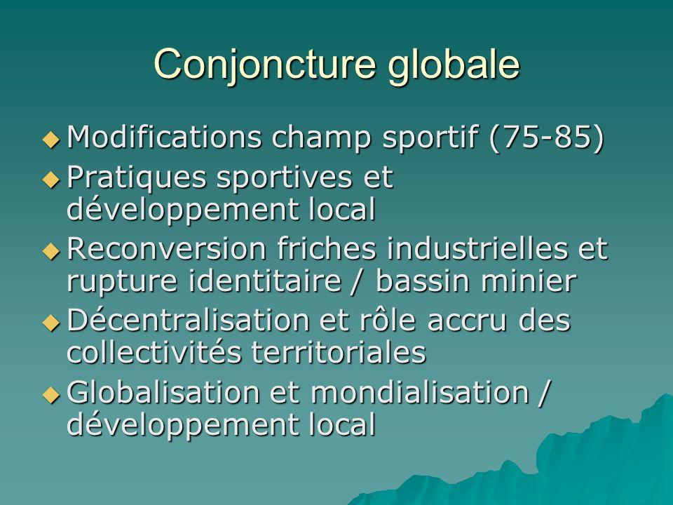 Conjoncture globale Modifications champ sportif (75-85) Modifications champ sportif (75-85) Pratiques sportives et développement local Pratiques sport