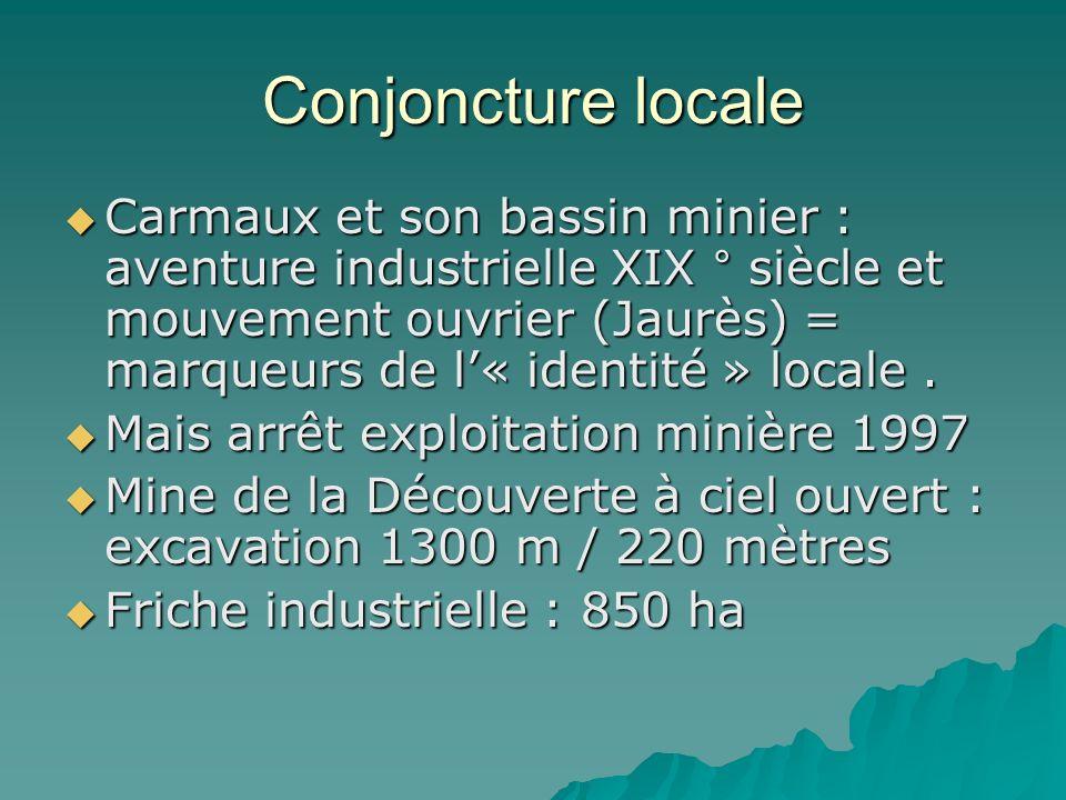 Conjoncture locale Carmaux et son bassin minier : aventure industrielle XIX ° siècle et mouvement ouvrier (Jaurès) = marqueurs de l« identité » locale