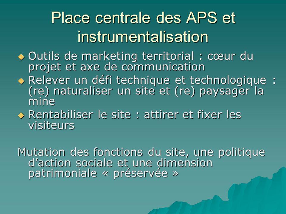 Place centrale des APS et instrumentalisation Outils de marketing territorial : cœur du projet et axe de communication Outils de marketing territorial