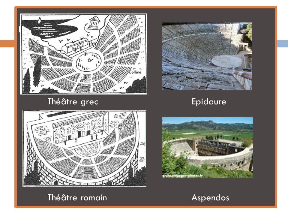 Théâtre grec – schéma Epidaure Théâtre grecEpidaure Théâtre romain Aspendos