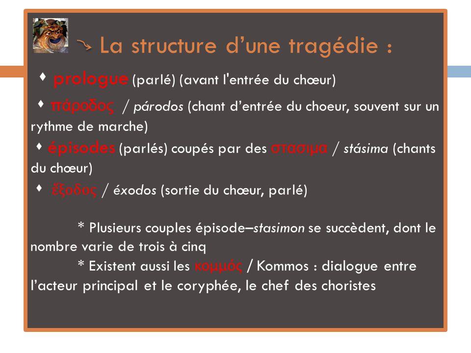 La structure dune tragédie : prologue (parlé) (avant l entrée du chœur) π άροδος / párodos (chant dentrée du choeur, souvent sur un rythme de marche) épisodes (parlés) coupés par des στασιμα / stásima (chants du chœur) ξοδος / éxodos (sortie du chœur, parlé) * Plusieurs couples épisode–stasimon se succèdent, dont le nombre varie de trois à cinq * Existent aussi les κομμός / Kommos : dialogue entre lacteur principal et le coryphée, le chef des choristes