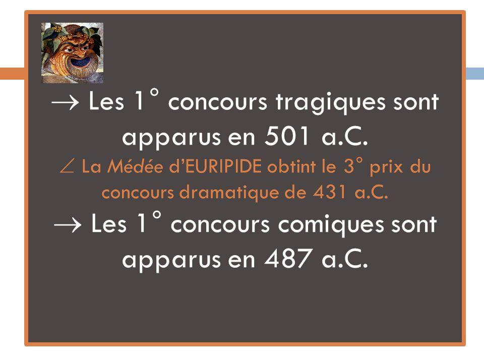 Les 1° concours tragiques sont apparus en 501 a.C. La Médée dEURIPIDE obtint le 3° prix du concours dramatique de 431 a.C. Les 1° concours comiques so