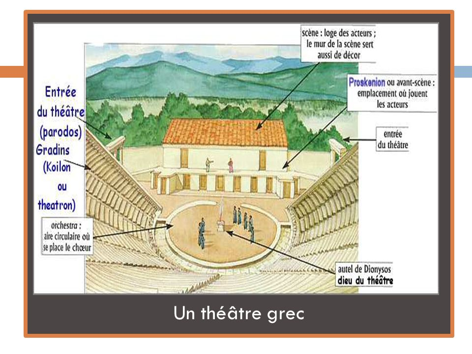 Un Un théâtre grec
