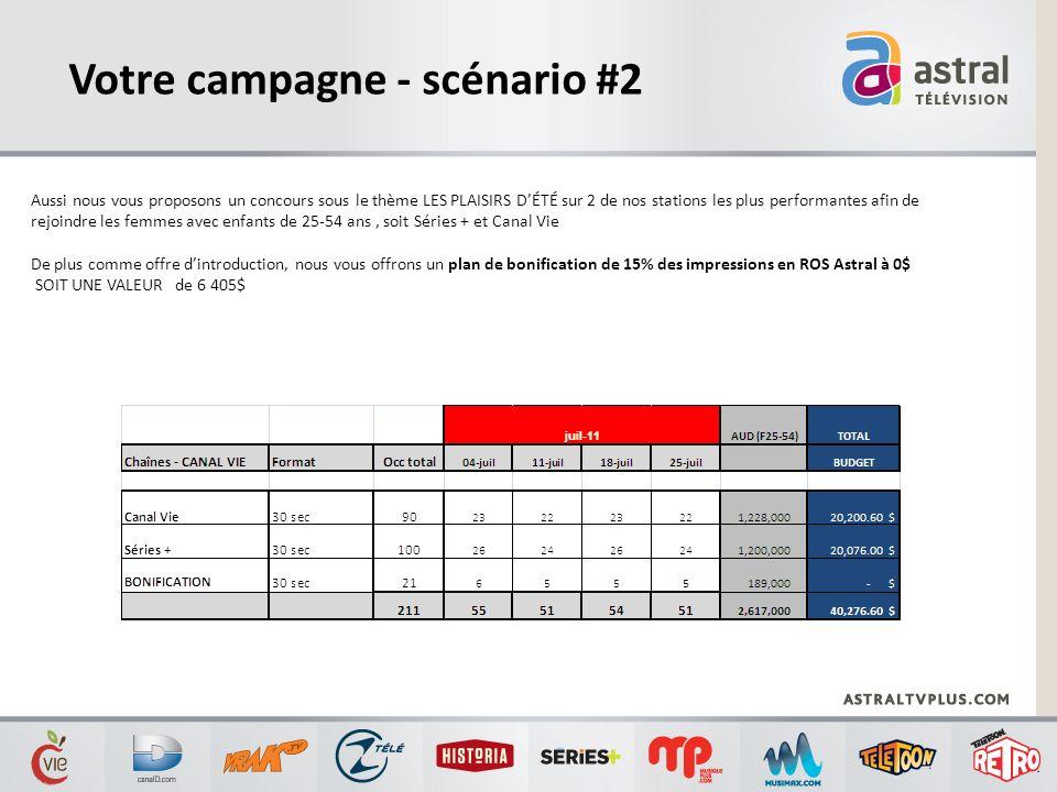 Votre campagne - scénario #2 Aussi nous vous proposons un concours sous le thème LES PLAISIRS DÉTÉ sur 2 de nos stations les plus performantes afin de