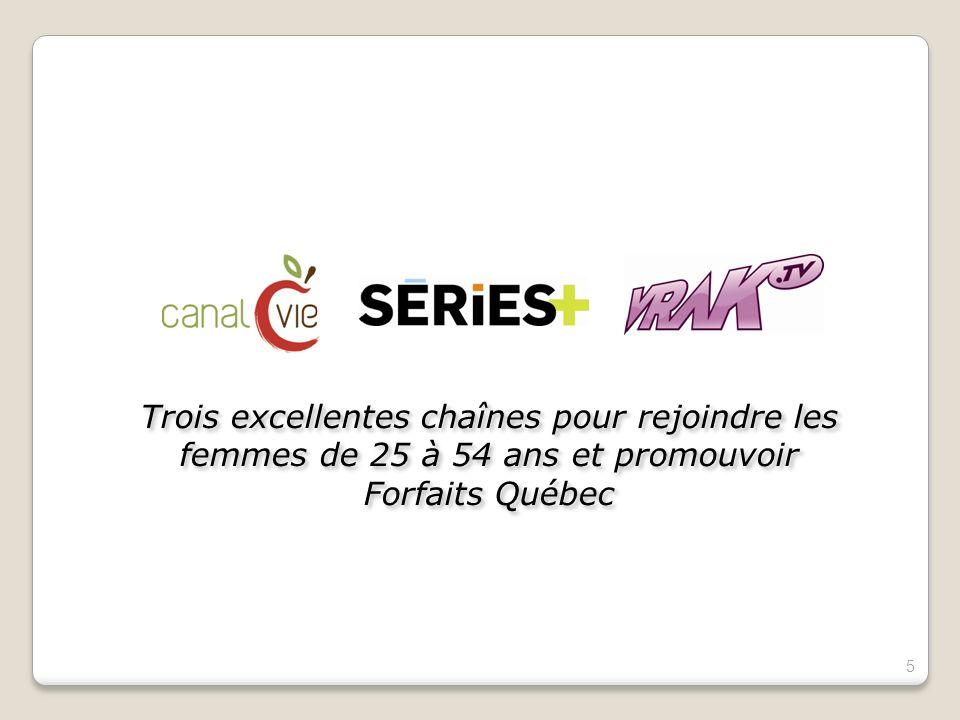 Trois excellentes chaînes pour rejoindre les femmes de 25 à 54 ans et promouvoir Forfaits Québec Trois excellentes chaînes pour rejoindre les femmes d