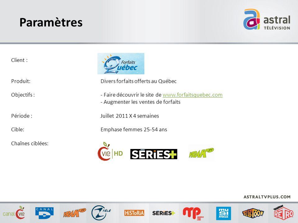 Client : Produit:Divers forfaits offerts au Québec Objectifs :- Faire découvrir le site de www.forfaitsquebec.comwww.forfaitsquebec.com - Augmenter le