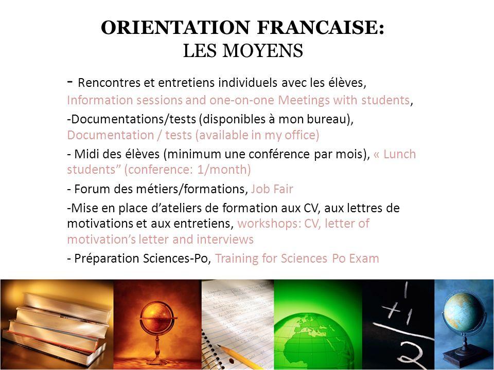 ORIENTATION FRANCAISE: VOTRE ROLE -Informez-vous Look it up.