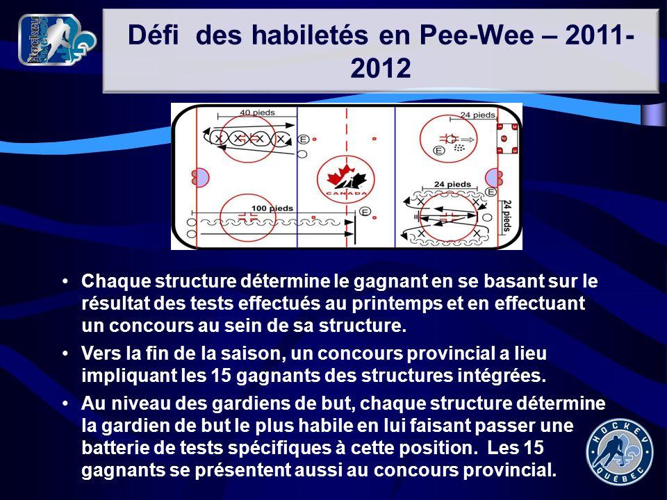 Défi des habiletés en Pee-Wee – 2011- 2012 Chaque structure détermine le gagnant en se basant sur le résultat des tests effectués au printemps et en e