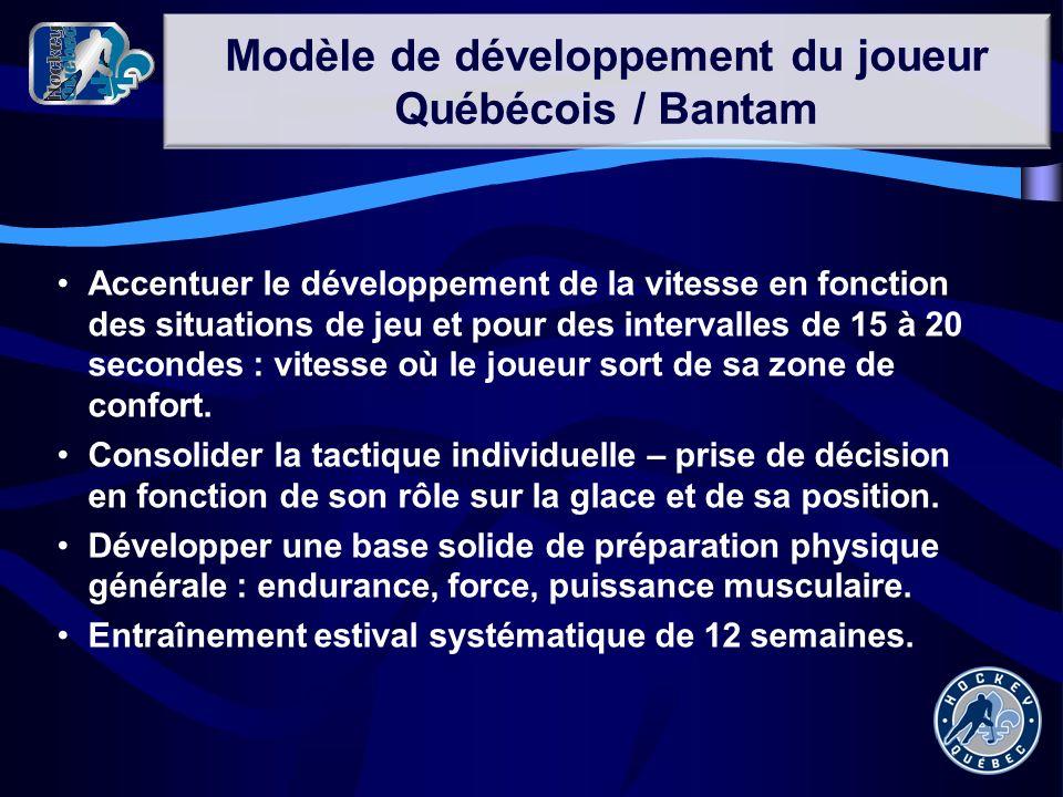 Modèle de développement du joueur Québécois / Bantam Accentuer le développement de la vitesse en fonction des situations de jeu et pour des intervalle