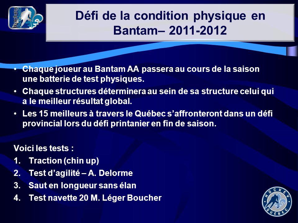 Défi de la condition physique en Bantam– 2011-2012 Chaque joueur au Bantam AA passera au cours de la saison une batterie de test physiques. Chaque str