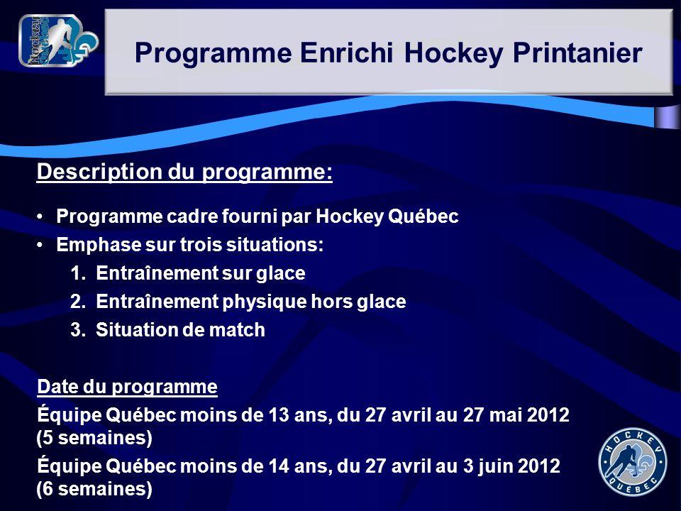 Description du programme: Programme cadre fourni par Hockey Québec Emphase sur trois situations: 1.Entraînement sur glace 2.Entraînement physique hors