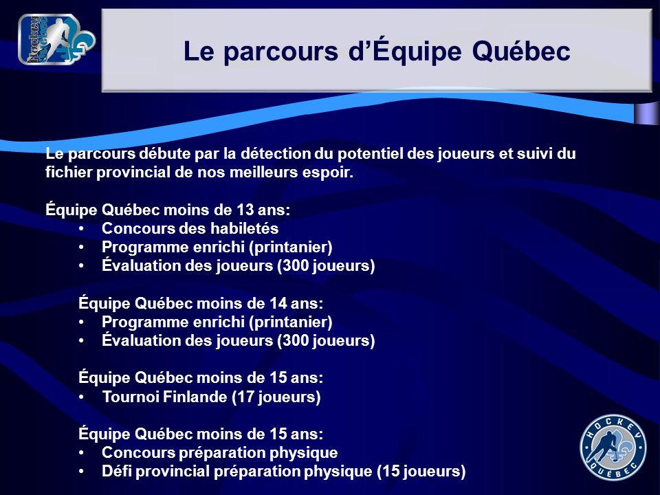 Le parcours débute par la détection du potentiel des joueurs et suivi du fichier provincial de nos meilleurs espoir. Équipe Québec moins de 13 ans: Co