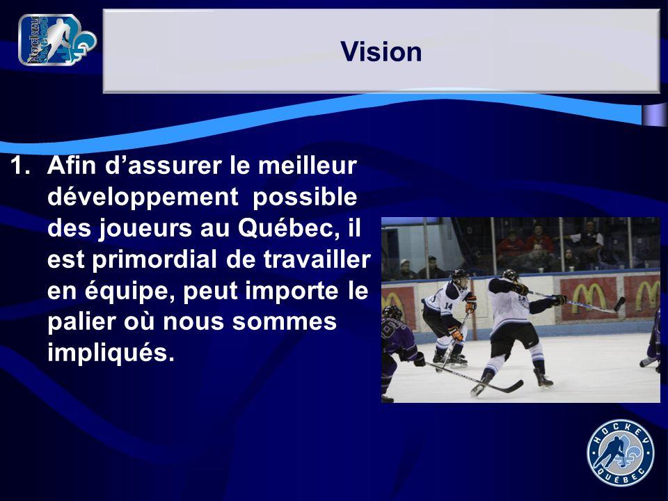 1.Afin dassurer le meilleur développement possible des joueurs au Québec, il est primordial de travailler en équipe, peut importe le palier où nous so