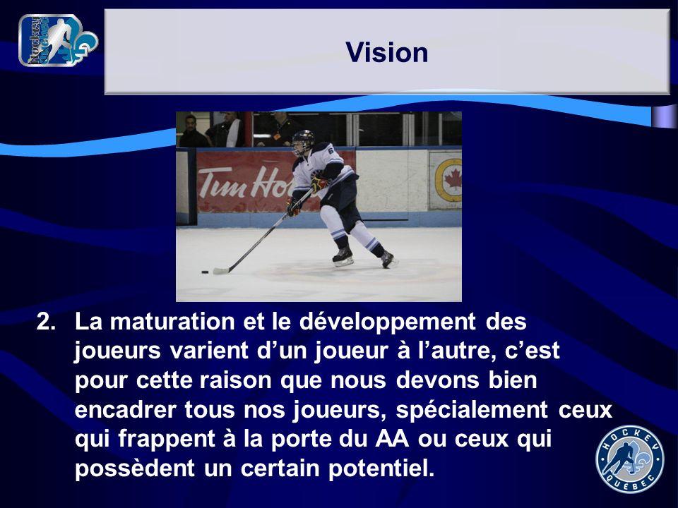 2.La maturation et le développement des joueurs varient dun joueur à lautre, cest pour cette raison que nous devons bien encadrer tous nos joueurs, sp