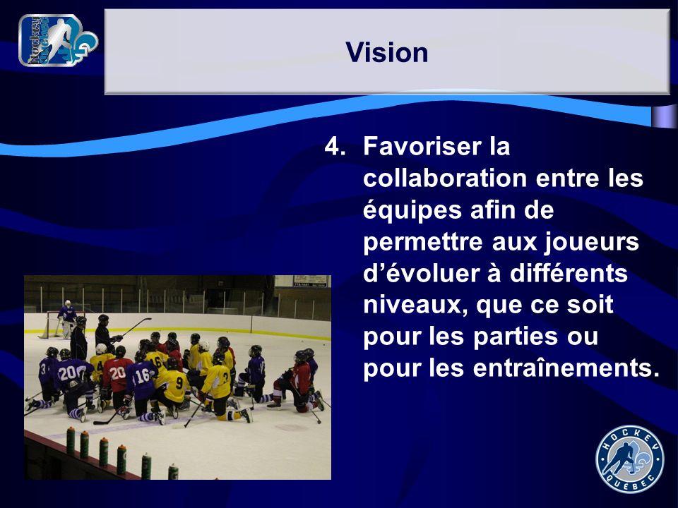 4.Favoriser la collaboration entre les équipes afin de permettre aux joueurs dévoluer à différents niveaux, que ce soit pour les parties ou pour les e