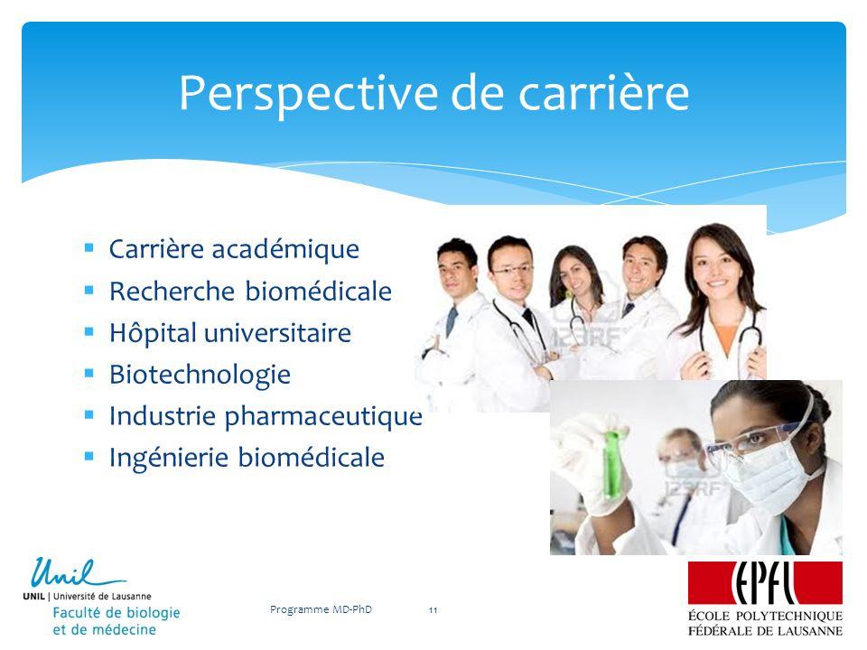 Carrière académique Recherche biomédicale Hôpital universitaire Biotechnologie Industrie pharmaceutique Ingénierie biomédicale Perspective de carrière