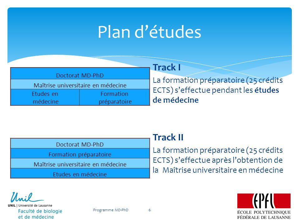 Track I La formation préparatoire (25 crédits ECTS) seffectue pendant les études de médecine Track II La formation préparatoire (25 crédits ECTS) seff