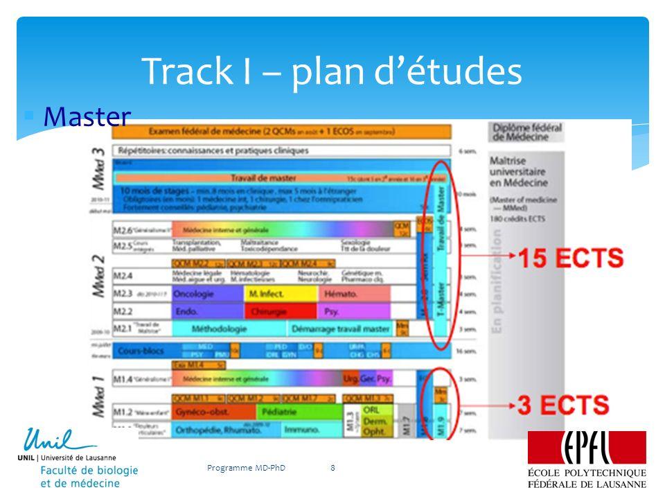 Master Track I – plan détudes Programme MD-PhD8