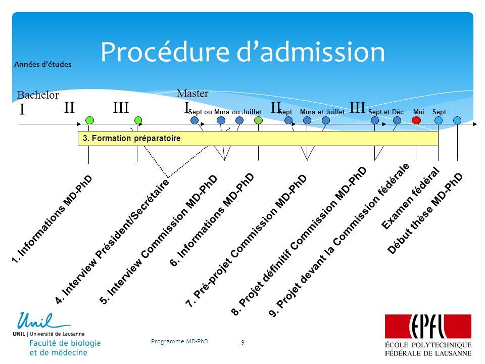 Les candidat(e)s retenu(e)s par la Commission MD-PhD locale pourront participer à des concours en vue de lobtention dune bourse octroyée par lAcadémie Suisse des Sciences Médicales (ASSM) ou par la Commission MD-PhD locale.