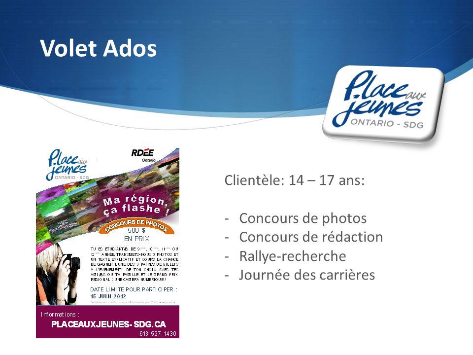 Volet Ados Clientèle: 14 – 17 ans: -Concours de photos -Concours de rédaction -Rallye-recherche -Journée des carrières