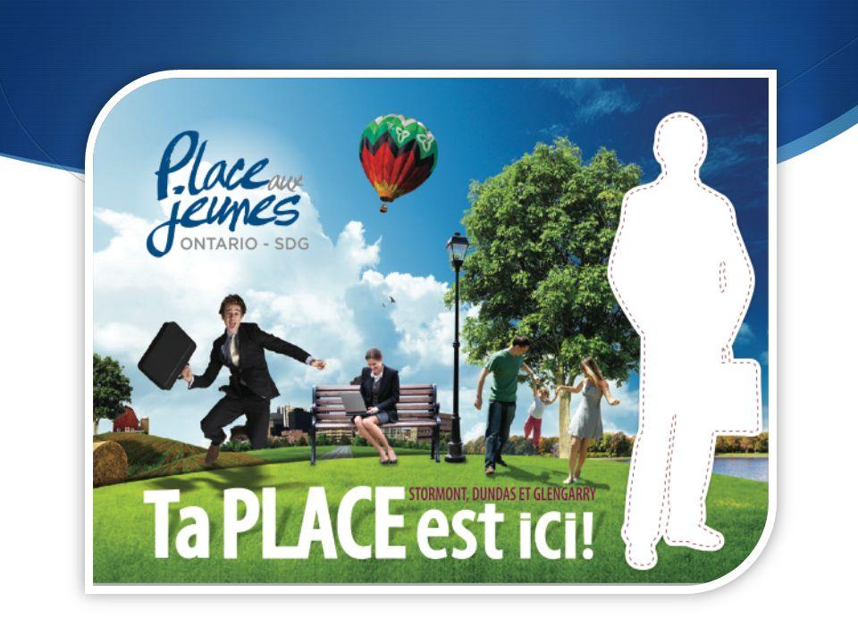 30 000 CARTONS promotionnels 1 000 ÉTUDIANTS postsecondaires lors des foires demploi de lUniversité dOttawa et La Cité Collégiale 200 ÉTUDIANTS des écoles secondaires francophones de SDG/Cornwall 64 ENTREPRENEURS et partenaires 15 JEUNES PROFESSIONNELS participent aux séjours exploratoires 10 ARTICLES de journaux en 2012 sur Place aux jeunes Ontario-SDG 6 JEUNES ont trouvé un emploi à temps plein dans leur domaine suite aux séjours.