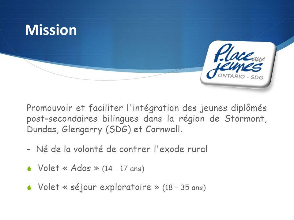 Commission de formation de l Est ontarien Job Zone d emploi Groupe Inter-Agence de Glengarry SADC de SDG Service Canada CEPEO CSDCEO FESFO Commanditaires Partenaires