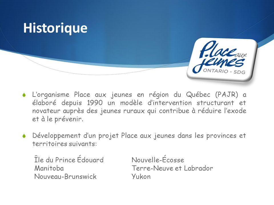 Historique Lorganisme Place aux jeunes en région du Québec (PAJR) a élaboré depuis 1990 un modèle dintervention structurant et novateur auprès des jeunes ruraux qui contribue à réduire lexode et à le prévenir.