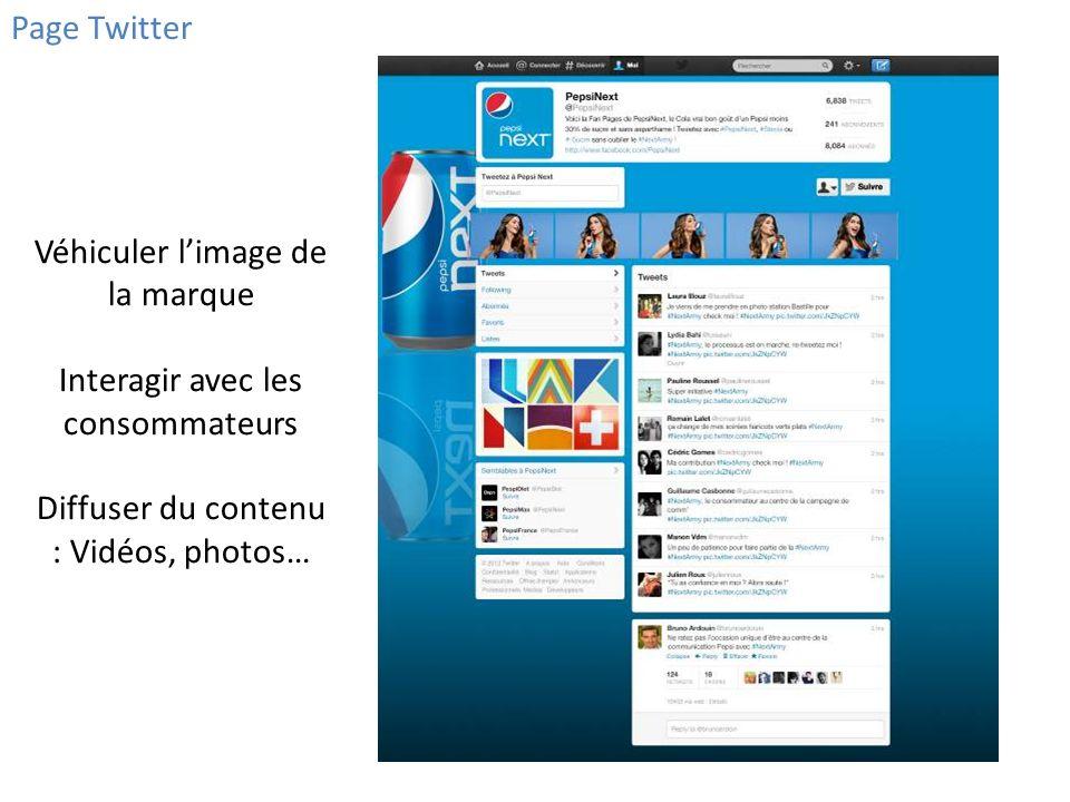Page Twitter Véhiculer limage de la marque Interagir avec les consommateurs Diffuser du contenu : Vidéos, photos…