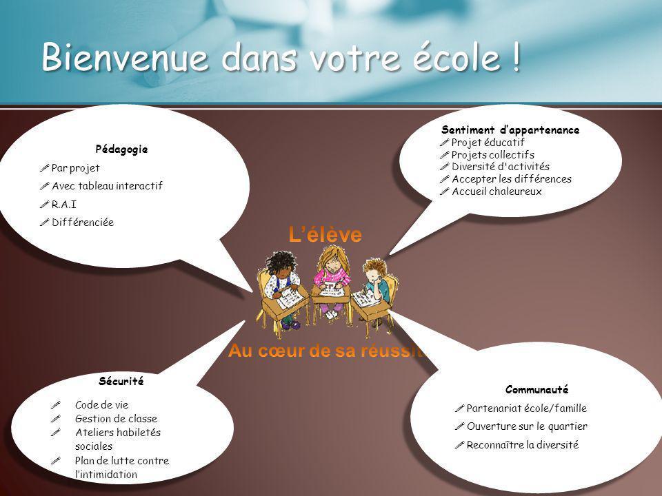 Bienvenue dans votre école ! Sécurité Code de vie Gestion de classe Ateliers habiletés sociales Plan de lutte contre lintimidation Sécurité Code de vi