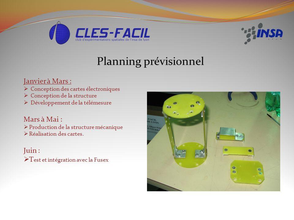 Planning prévisionnel Janvier à Mars : Conception des cartes électroniques Conception de la structure Développement de la télémesure Mars à Mai : Prod