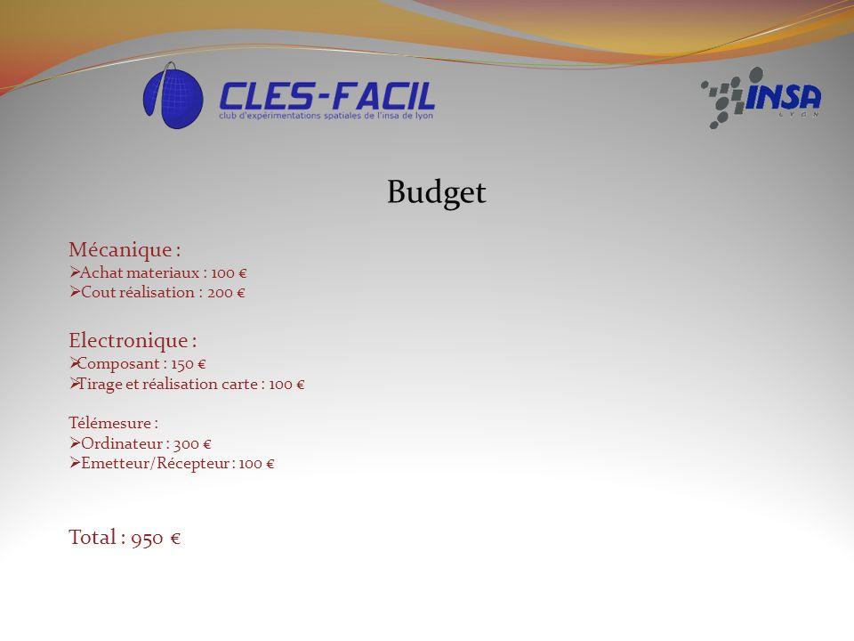 Budget Mécanique : Achat materiaux : 100 Cout réalisation : 200 Electronique : Composant : 150 Tirage et réalisation carte : 100 Télémesure : Ordinateur : 300 Emetteur/Récepteur : 100 Total : 950