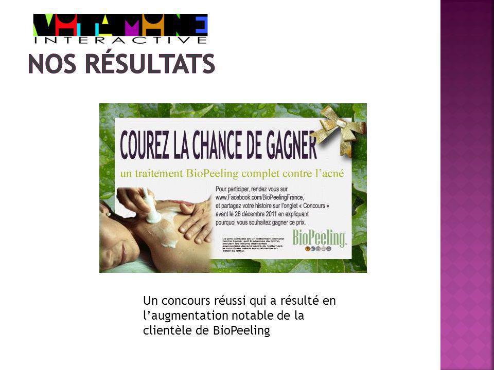Un concours réussi qui a résulté en laugmentation notable de la clientèle de BioPeeling