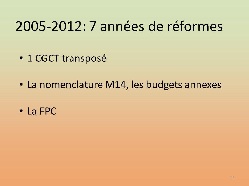 17 1 CGCT transposé La nomenclature M14, les budgets annexes La FPC 2005-2012: 7 années de réformes