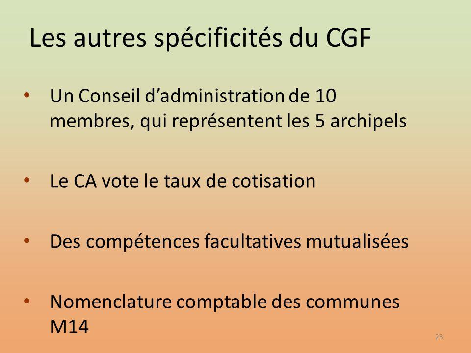 23 Un Conseil dadministration de 10 membres, qui représentent les 5 archipels Le CA vote le taux de cotisation Des compétences facultatives mutualisée