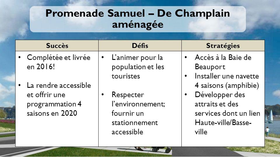 Promenade Samuel – De Champlain aménagée SuccèsDéfisStratégies Complétée et livrée en 2016.