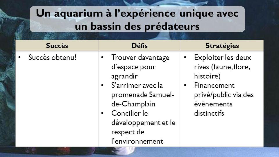 Un aquarium à lexpérience unique avec un bassin des prédateurs SuccèsDéfisStratégies Succès obtenu.