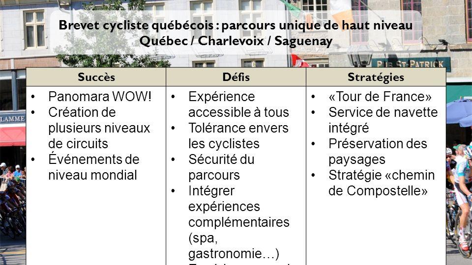 Brevet cycliste québécois : parcours unique de haut niveau Québec / Charlevoix / Saguenay SuccèsDéfisStratégies Panomara WOW.