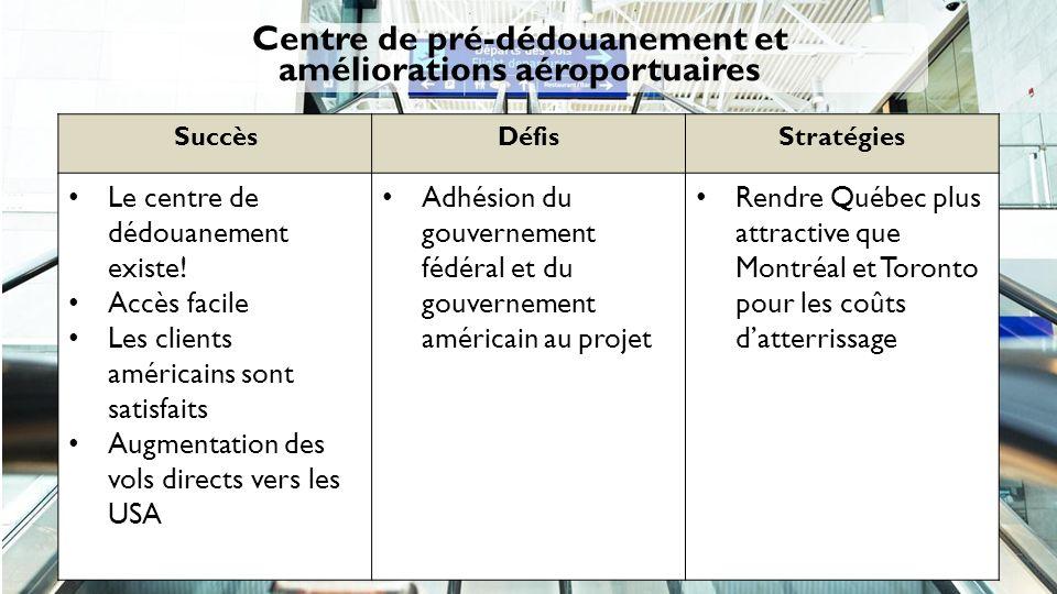 Lien rapide entre Québec et Montréal (autres villes canadiennes) SuccèsDéfisStratégies Un lien rapide en 1 heure 30 Lié à une connexion Montréal – Toronto et vers les USA Voies dédiées Financement Opinion publique Développement durable Rallier les trois paliers de gouvernement