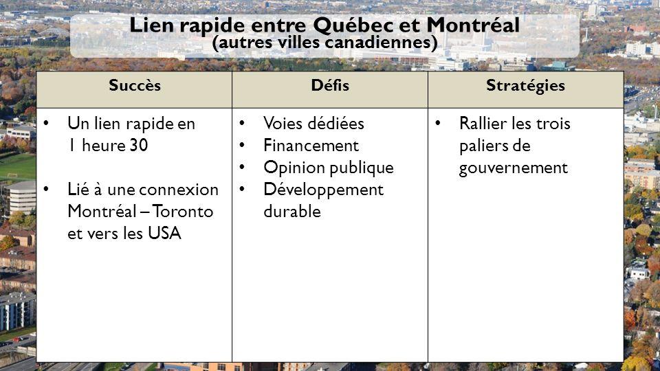 I Québec.Unique et authentique.