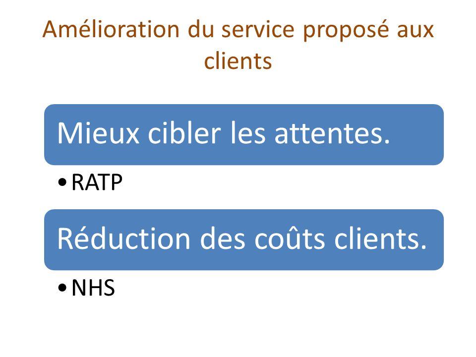 Amélioration du service proposé aux clients Mieux cibler les attentes. RATP Réduction des coûts clients. NHS