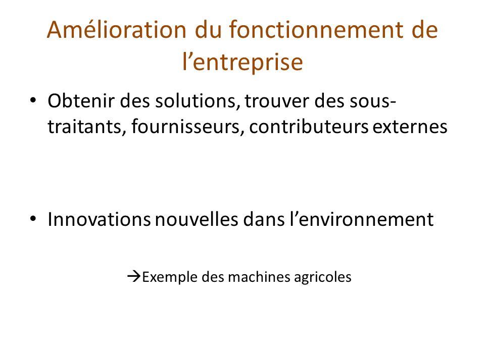Amélioration du fonctionnement de lentreprise Obtenir des solutions, trouver des sous- traitants, fournisseurs, contributeurs externes Innovations nouvelles dans lenvironnement Exemple des machines agricoles