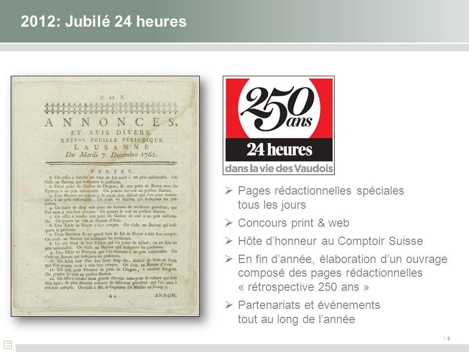 2012: Jubilé 24 heures I 9 Pages rédactionnelles spéciales tous les jours Concours print & web Hôte dhonneur au Comptoir Suisse En fin dannée, élabora