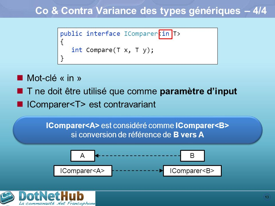 13 Co & Contra Variance des types génériques – 4/4 Mot-clé « in » T ne doit être utilisé que comme paramètre dinput IComparer est contravariant ICompa
