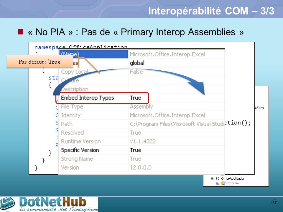 37 Interopérabilité COM – 3/3 « No PIA » : Pas de « Primary Interop Assemblies » namespace OfficeApplication { class Program { static void Main(string